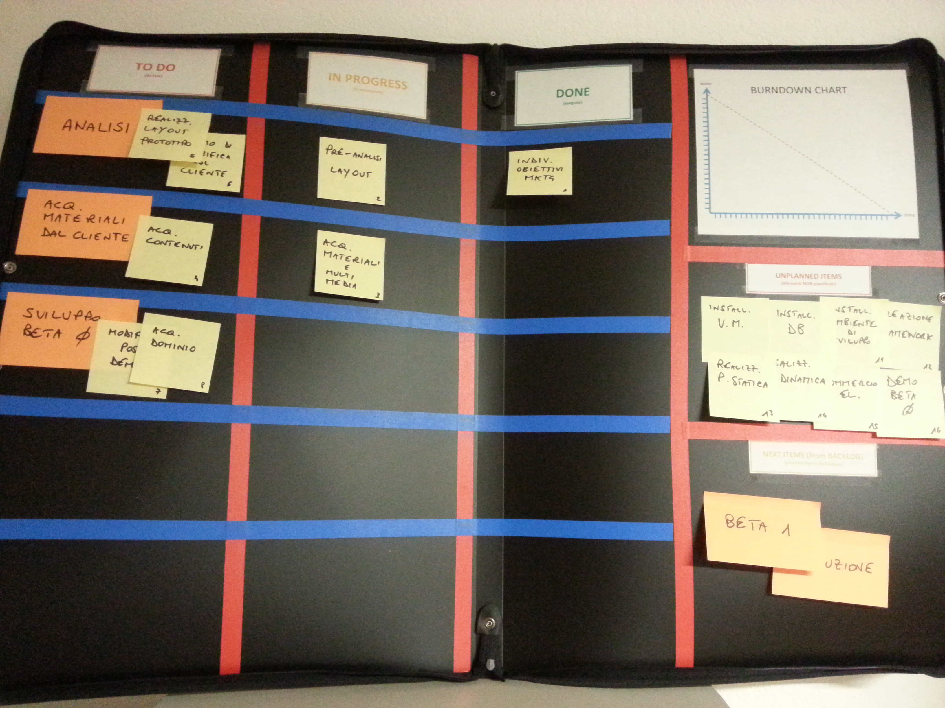 "La mia ""Scrum Board Mobile"""